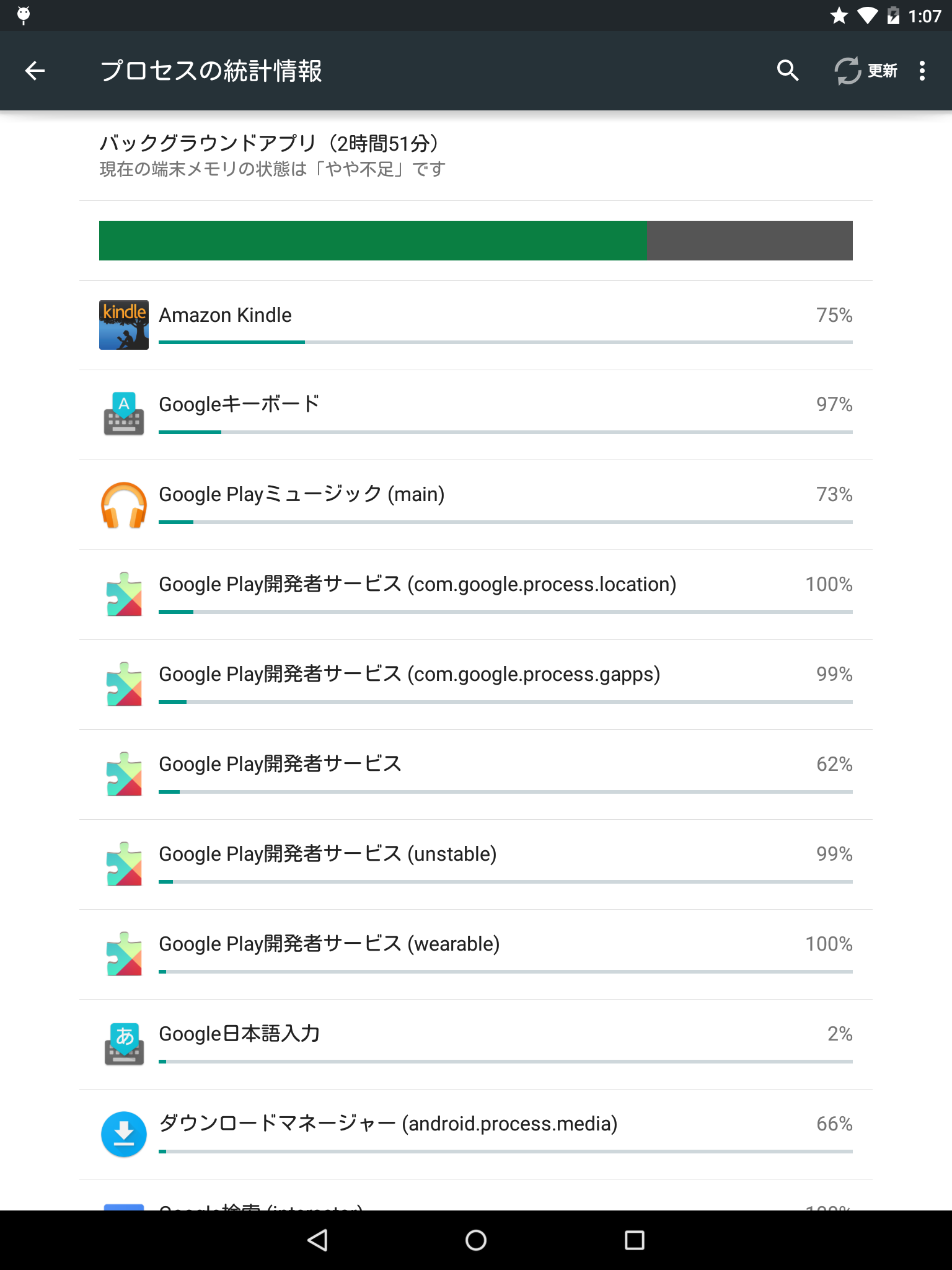 device-2014-11-07-010800_プロセスの統計情報