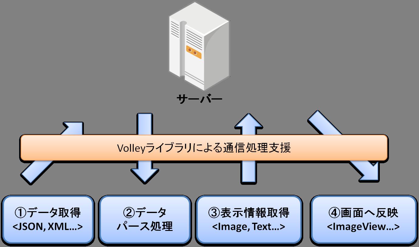 mhidaka-network