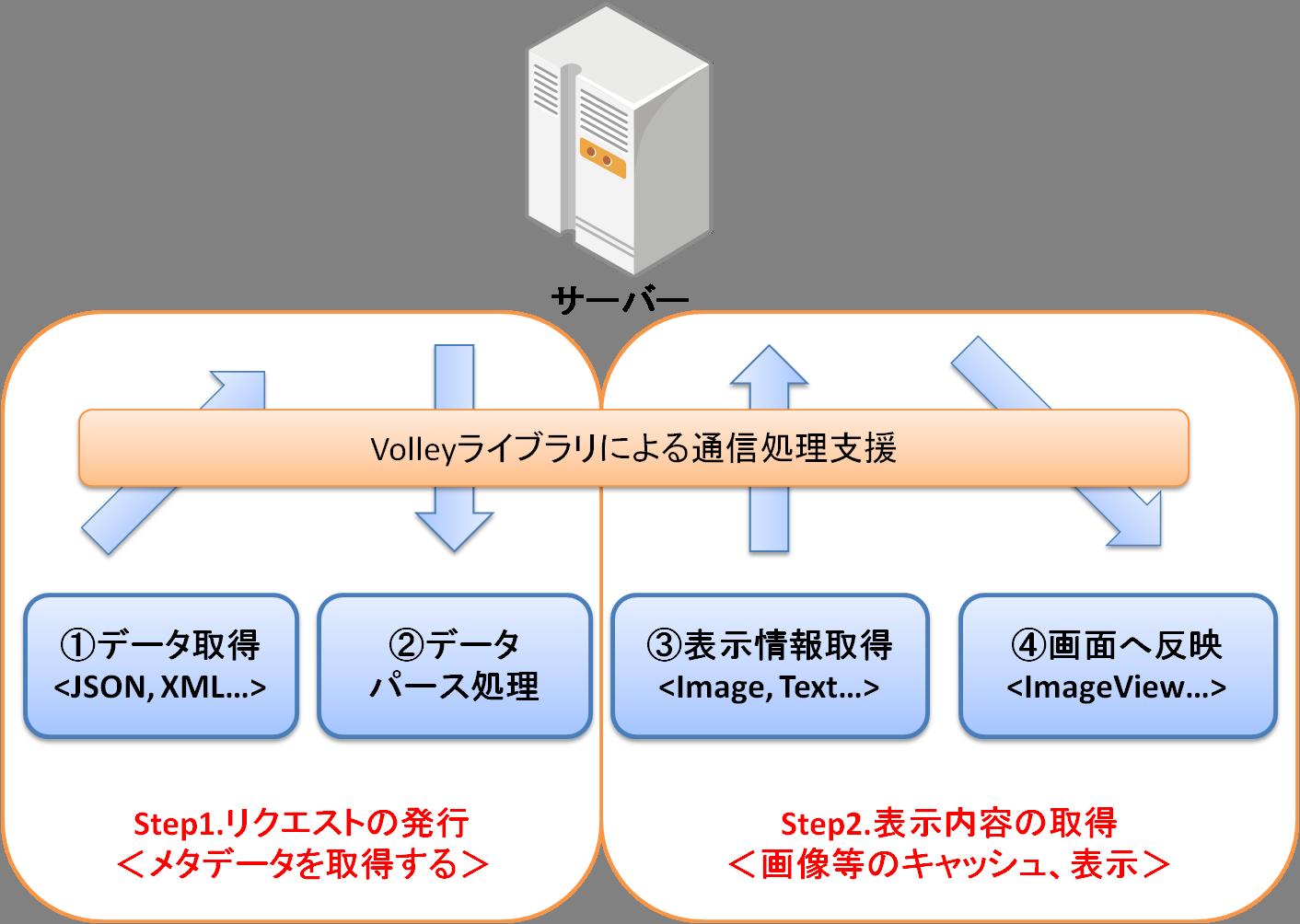 mhidaka-network2